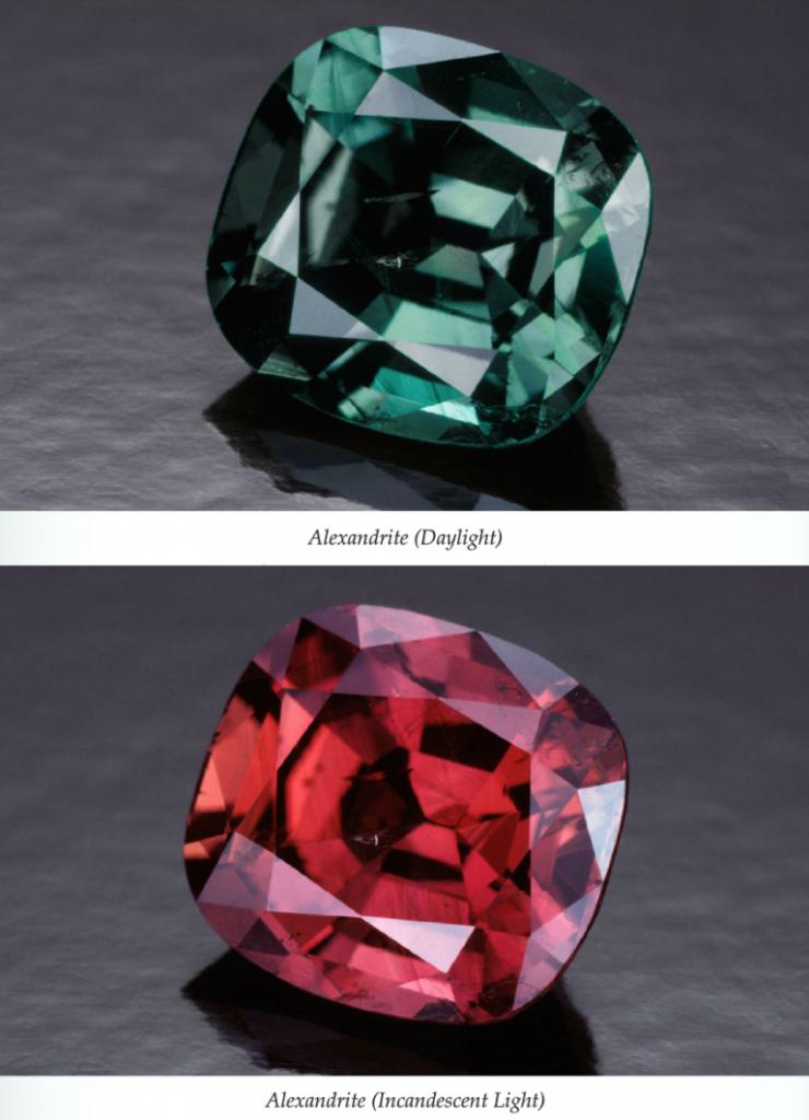 Alexandrite Birthstone