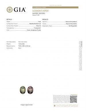 Certified Alexandrite